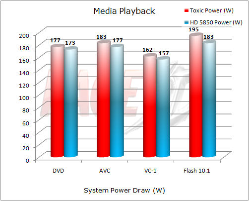products flash media playback