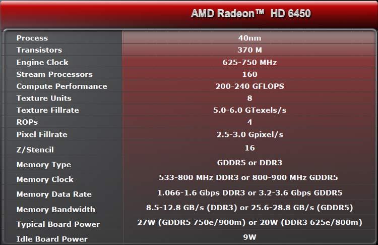 Rage3D com : AMD Radeon HD 6450 Launch Review [ AMD Radeon HD 6450